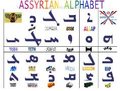 Assyrian Alphabet tables to print and use to learn